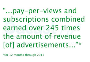 Pay-Per-Views and Subscriptions