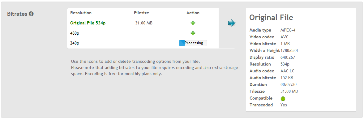 How to do Multi-Bitrate Streaming for Video Hosting