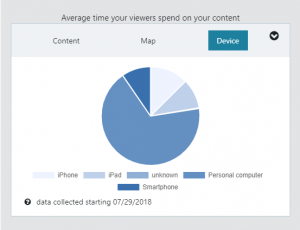 viewership analytics