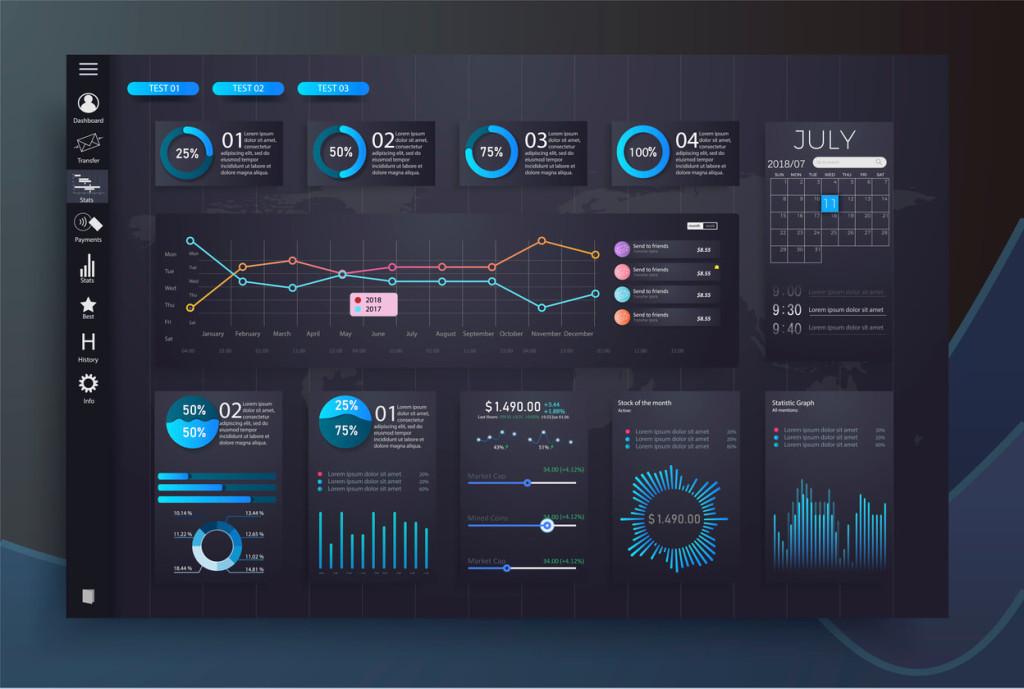 Live Stream Data Analytics