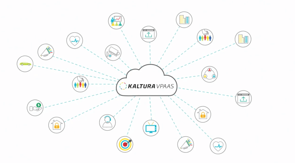 kaltura VOD video on demand platform