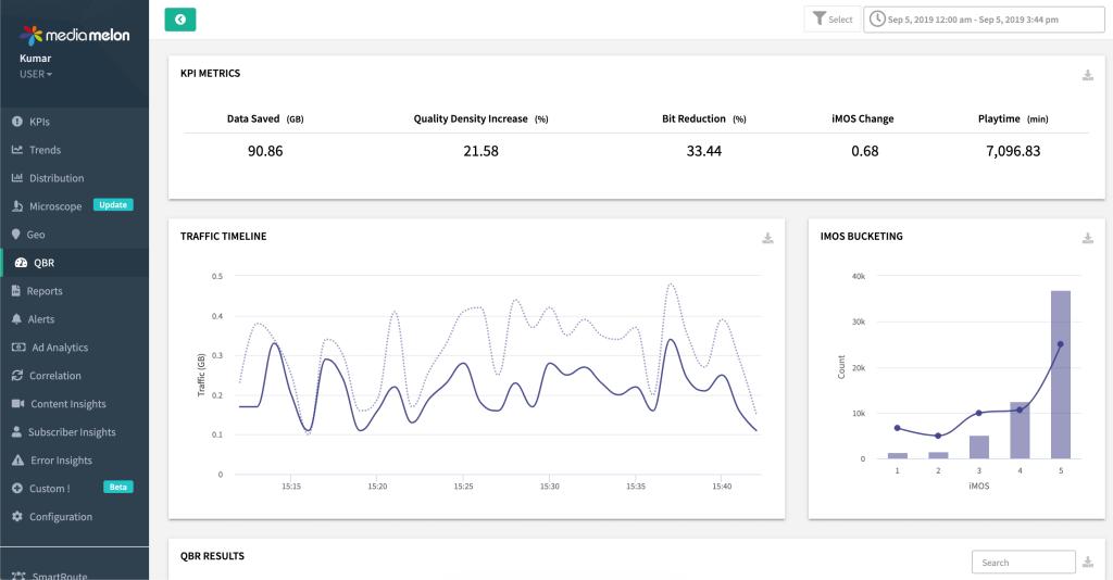 Media Melon video analytics dashboard