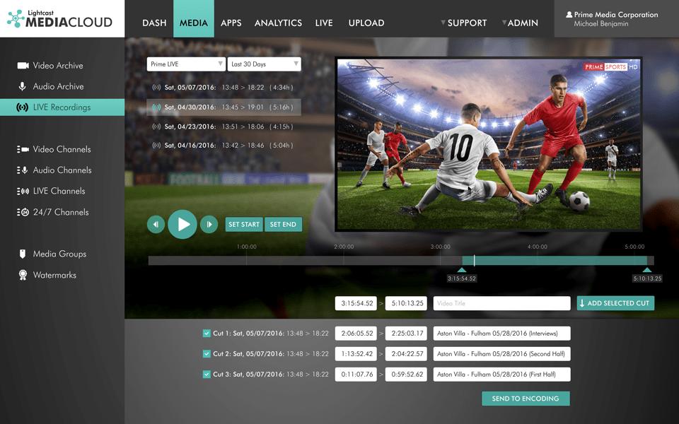 lightcast video monetization platform