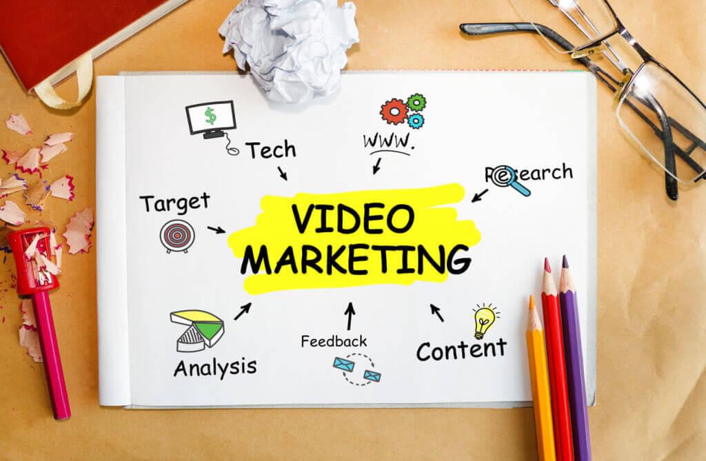 streaming video marketing