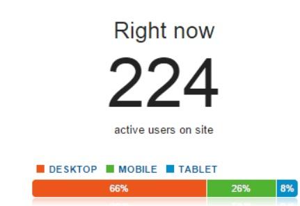Dacast Google Analytics - Viewers' origins