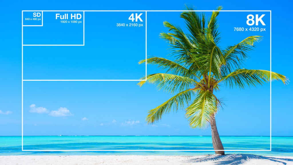 video bitrate quality