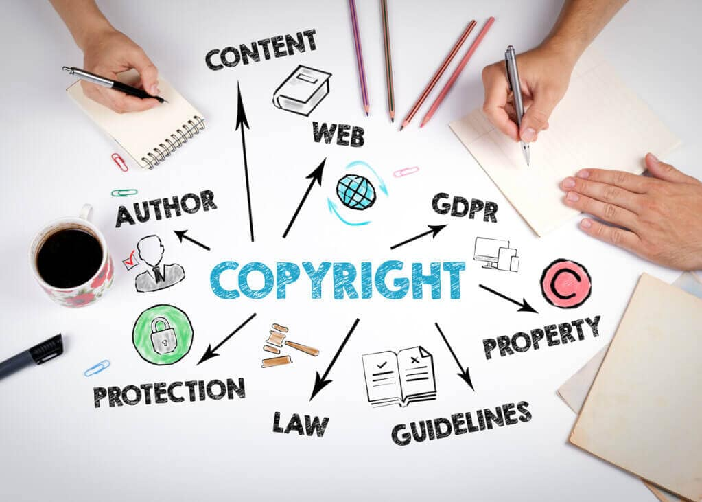 copyright law and rules