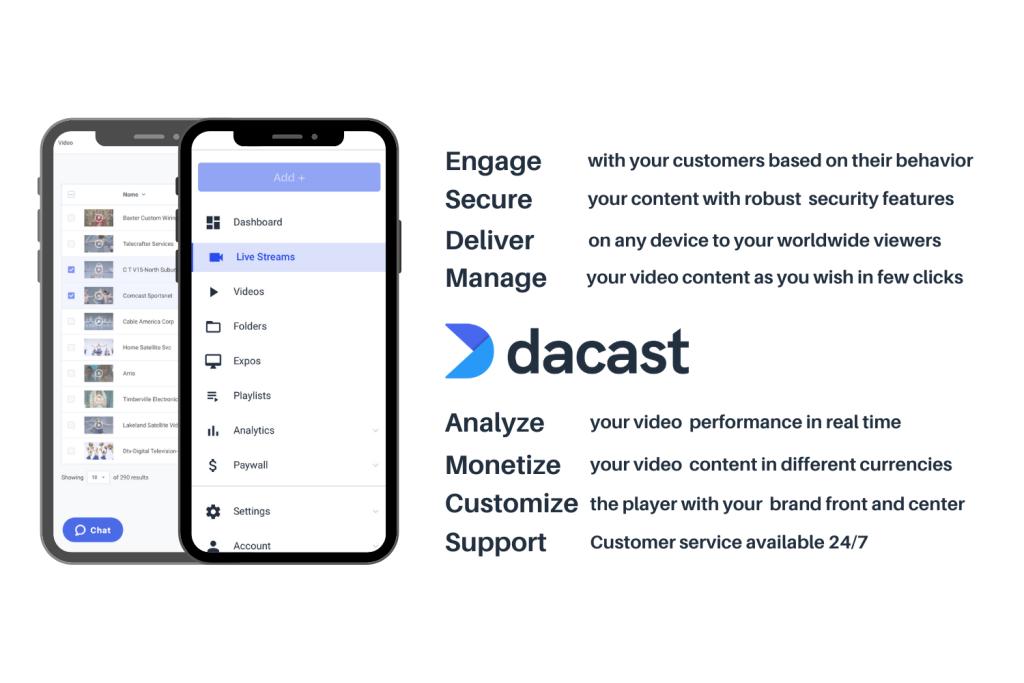 Dacast best features IAHE